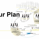 closed loop smart atheleisure fashion • our plan